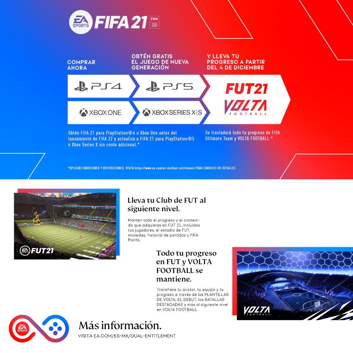 PS4 FIFA 21 Deluxe Edition